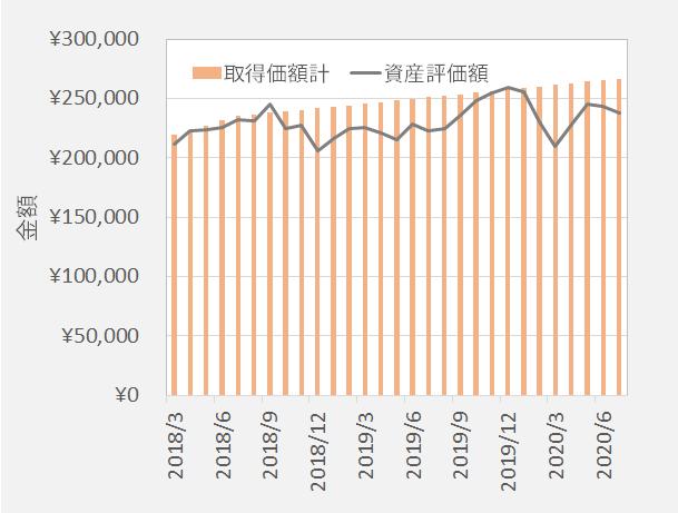 三菱UFJ国内株式